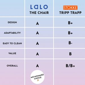 High Chair Review: Lalo vs. Stokke 1